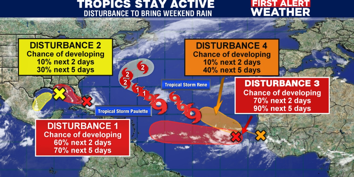Latest on Paulette and Rene along with several other disturbances brewing in the Atlantic Basin