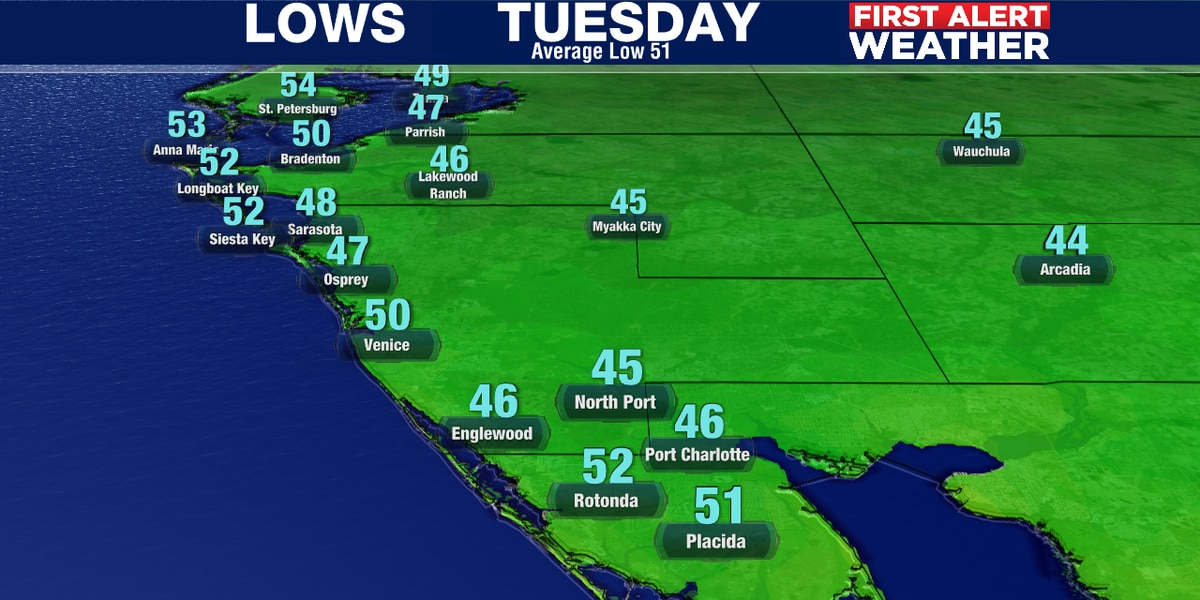 Chilly start on Tuesday with another cold front later this week