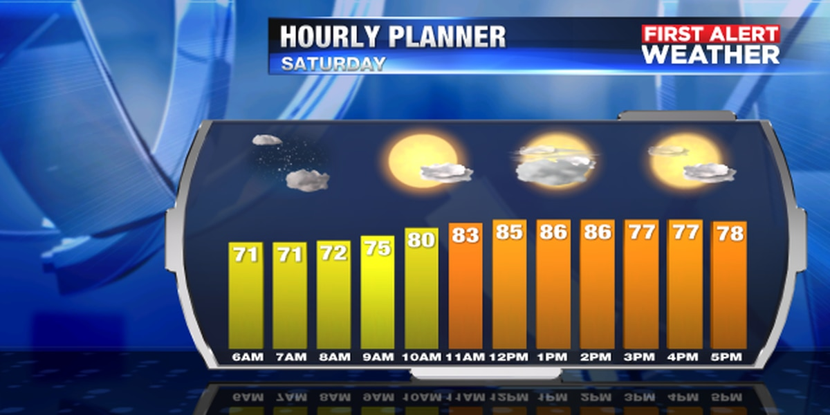 Warm weekend with increasing cloudiness late Sunday with a chance for rain