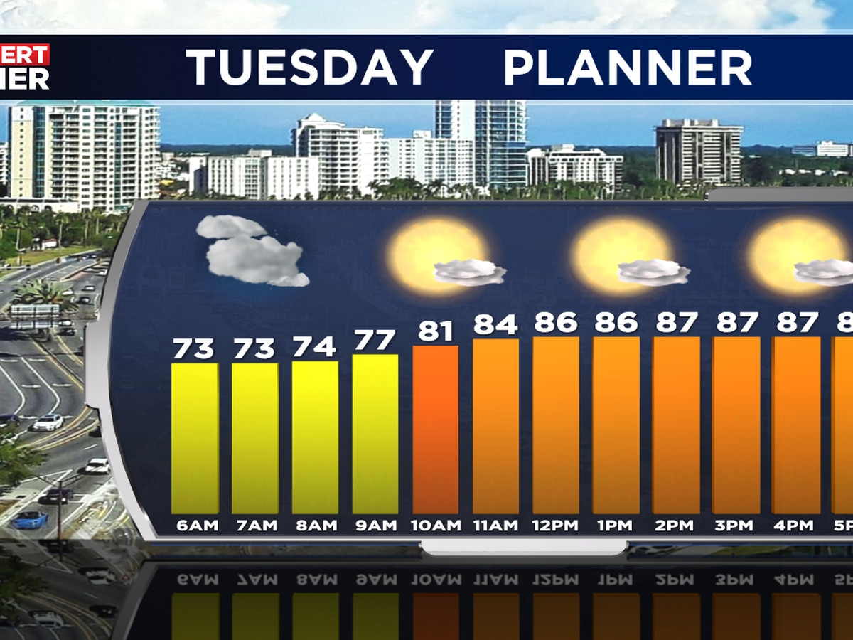 A few inland storms possible Tuesday