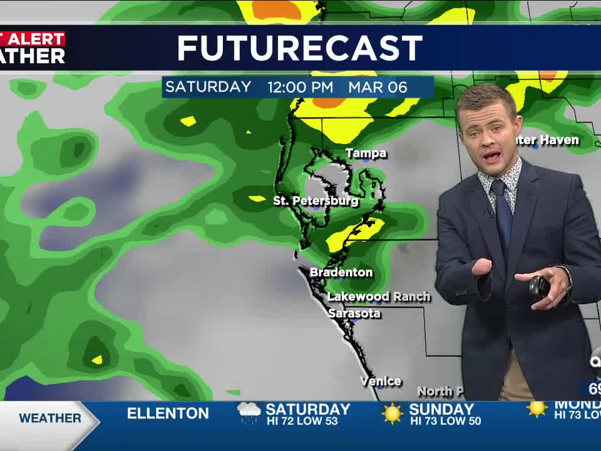 Get ready for a damp start to the weekend