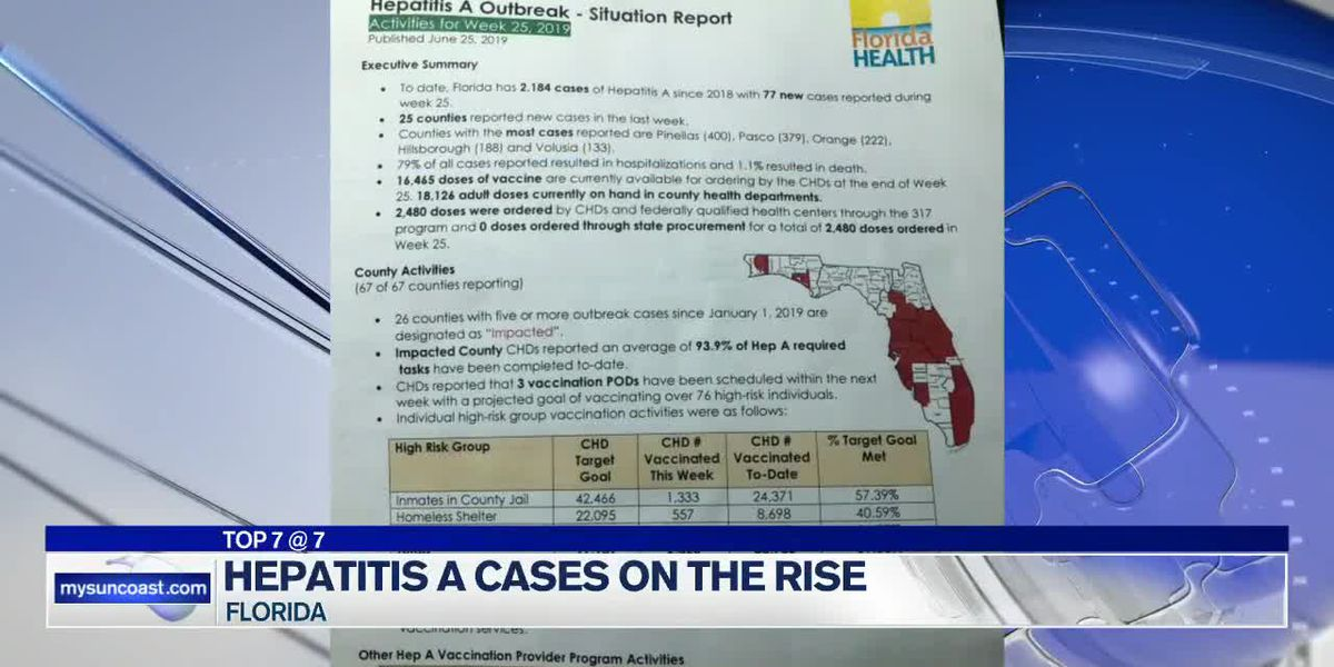 Hepatits A Cases on the Rise
