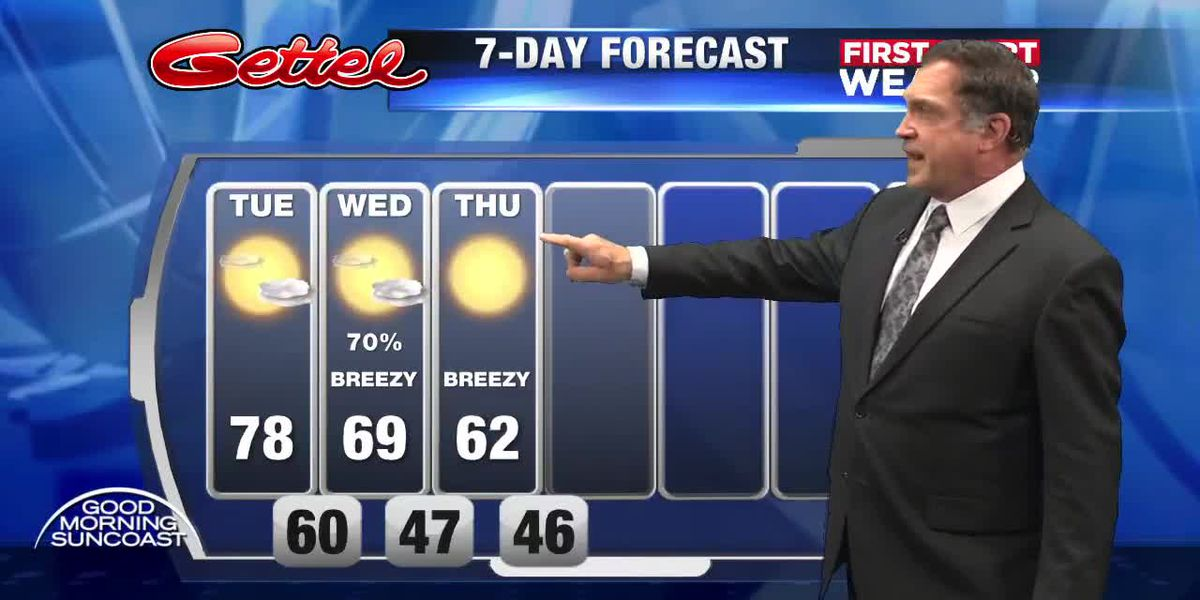 First Alert Weather: Get ready for temps in the 40s!