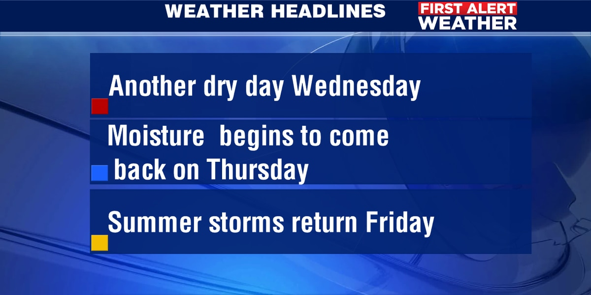 Storms come back later this week