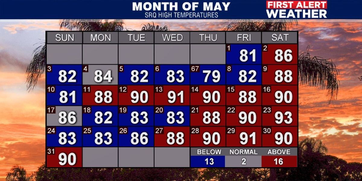 The month of May ends on a warm note for the Suncoast