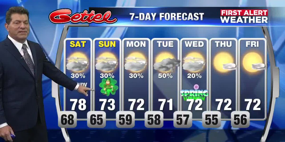 Cold front to bring some changes to Suncoast over the weekend and beyond