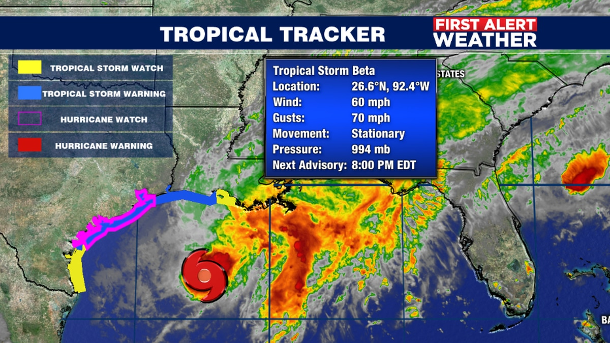 High pressure keeps Beta on a short-term westward track and Teddy expected to bring impacts to the island of Bermuda by Sunday night