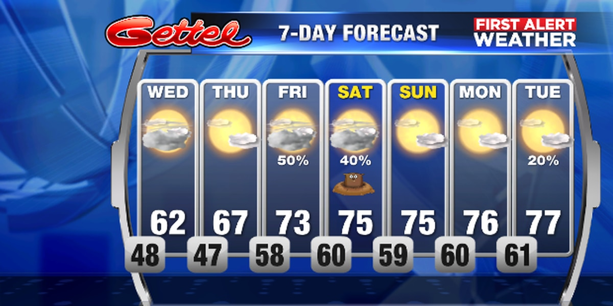 Cold front to keep things chilly on Wednesday