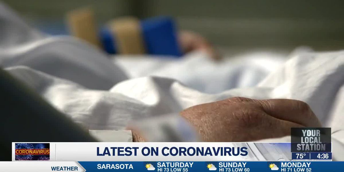 Latest on Coronavirus