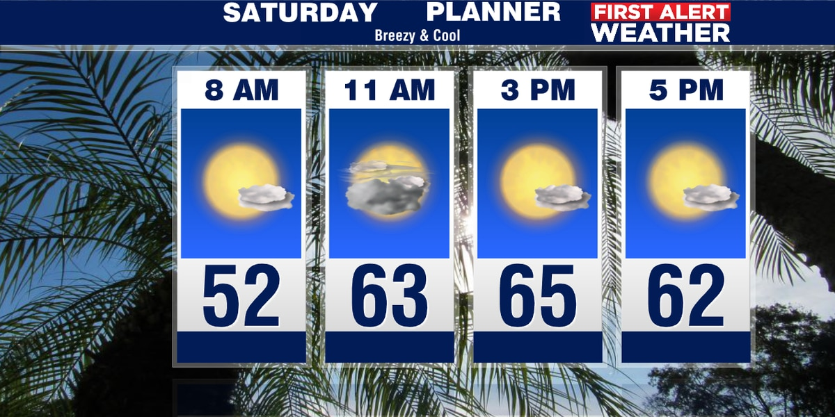 Chilly but dry weekend ahead