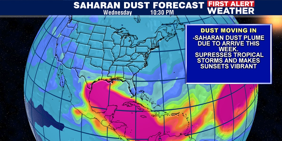 Saharan dust to stay to our south and west for now
