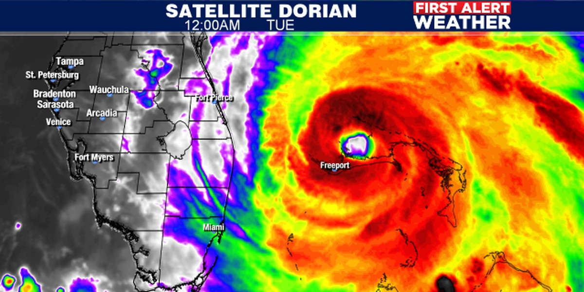 Dorian starting to weaken but still a major storm